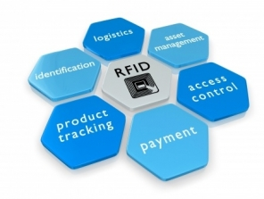 RFID - Solutions